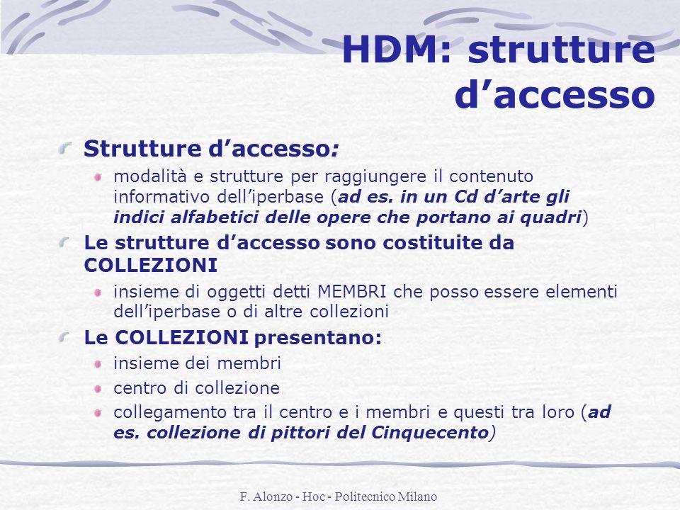 F. Alonzo - Hoc - Politecnico Milano HDM: strutture daccesso Strutture daccesso: modalità e strutture per raggiungere il contenuto informativo dellipe