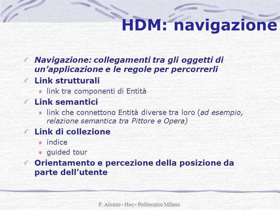 F. Alonzo - Hoc - Politecnico Milano HDM: navigazione Navigazione: collegamenti tra gli oggetti di unapplicazione e le regole per percorrerli Link str
