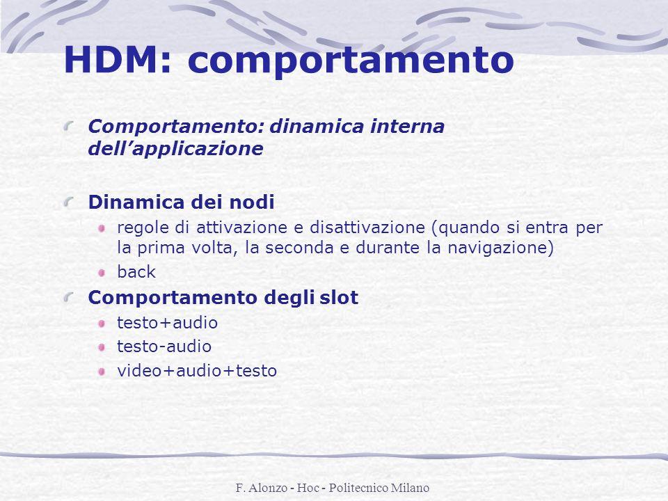 F. Alonzo - Hoc - Politecnico Milano HDM: comportamento Comportamento: dinamica interna dellapplicazione Dinamica dei nodi regole di attivazione e dis