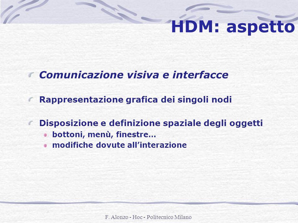 F. Alonzo - Hoc - Politecnico Milano HDM: aspetto Comunicazione visiva e interfacce Rappresentazione grafica dei singoli nodi Disposizione e definizio