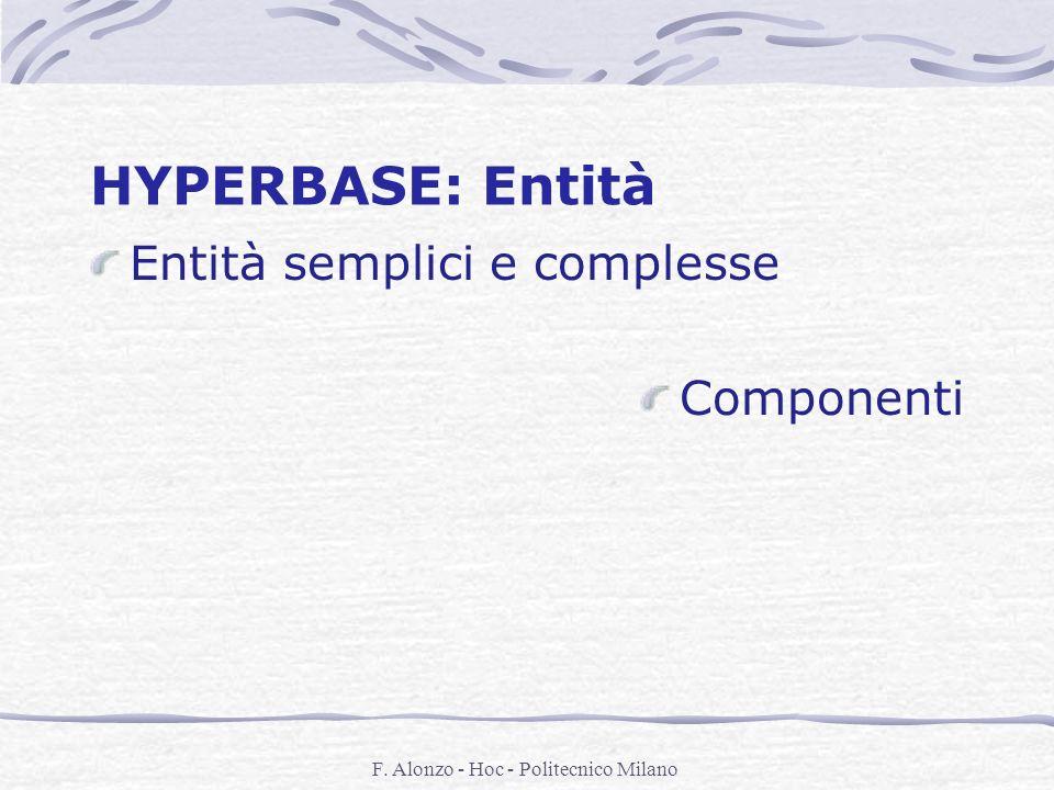 F. Alonzo - Hoc - Politecnico Milano HYPERBASE: Entità Entità semplici e complesse Componenti