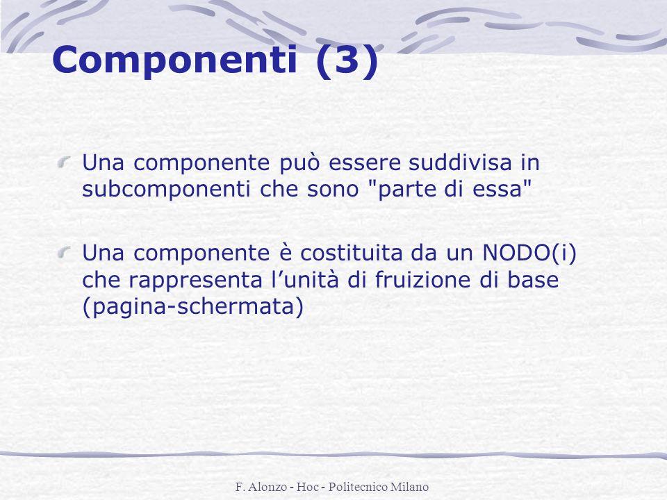 F. Alonzo - Hoc - Politecnico Milano Componenti (3) Una componente può essere suddivisa in subcomponenti che sono