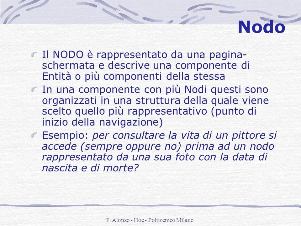 F. Alonzo - Hoc - Politecnico Milano Nodo Il NODO è rappresentato da una pagina- schermata e descrive una componente di Entità o più componenti della