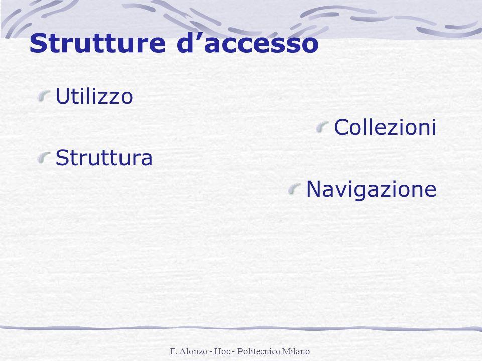 F. Alonzo - Hoc - Politecnico Milano Strutture daccesso Utilizzo Collezioni Struttura Navigazione