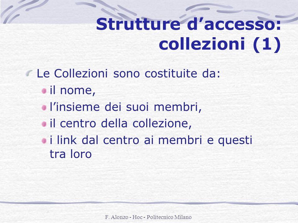 F. Alonzo - Hoc - Politecnico Milano Strutture daccesso: collezioni (1) Le Collezioni sono costituite da: il nome, linsieme dei suoi membri, il centro