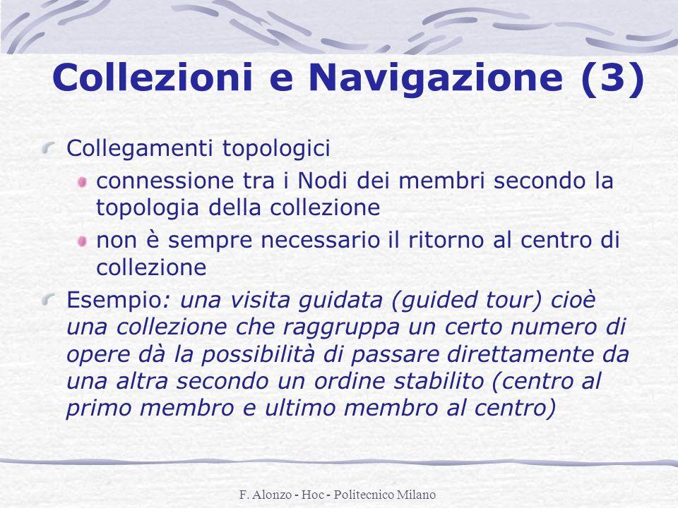 F. Alonzo - Hoc - Politecnico Milano Collezioni e Navigazione (3) Collegamenti topologici connessione tra i Nodi dei membri secondo la topologia della