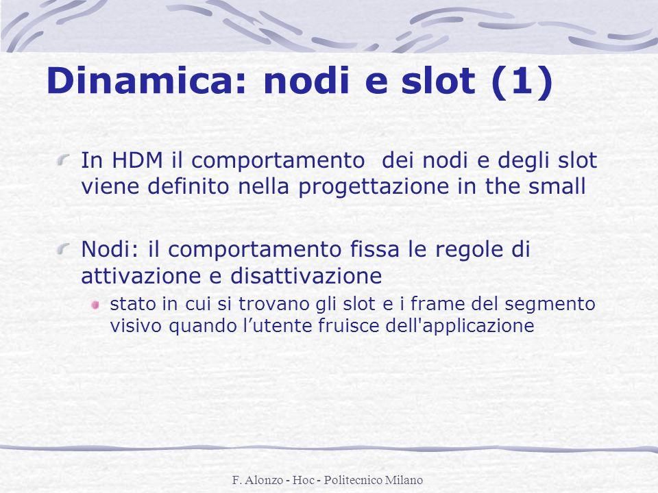 F. Alonzo - Hoc - Politecnico Milano Dinamica: nodi e slot (1) In HDM il comportamento dei nodi e degli slot viene definito nella progettazione in the