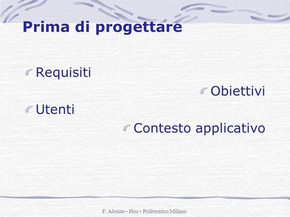 F. Alonzo - Hoc - Politecnico Milano Prima di progettare Requisiti Obiettivi Utenti Contesto applicativo
