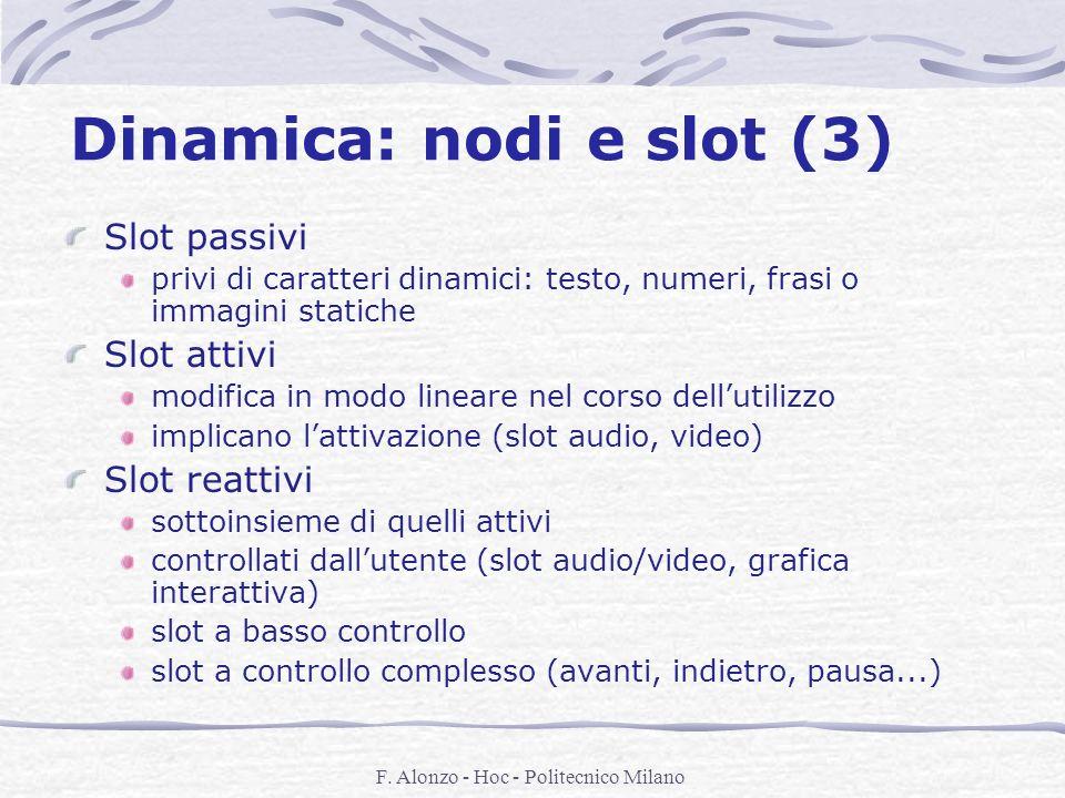 F. Alonzo - Hoc - Politecnico Milano Dinamica: nodi e slot (3) Slot passivi privi di caratteri dinamici: testo, numeri, frasi o immagini statiche Slot