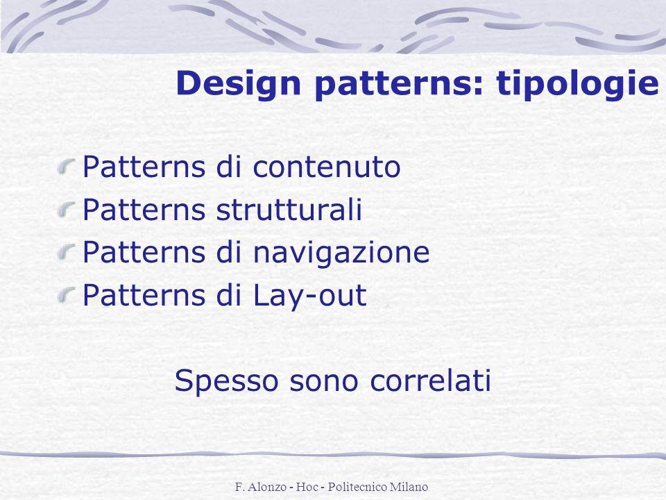 F. Alonzo - Hoc - Politecnico Milano Design patterns: tipologie Patterns di contenuto Patterns strutturali Patterns di navigazione Patterns di Lay-out
