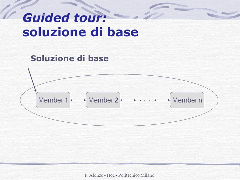 F. Alonzo - Hoc - Politecnico Milano Guided tour: soluzione di base Member 1Member 2Member n... Soluzione di base