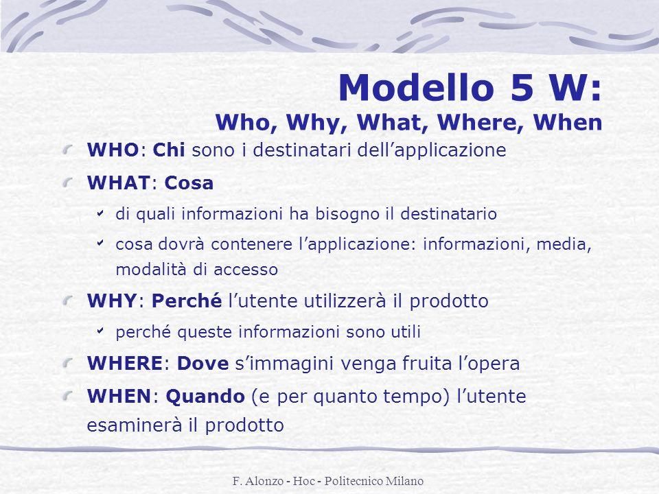 F. Alonzo - Hoc - Politecnico Milano Modello 5 W: Who, Why, What, Where, When WHO: Chi sono i destinatari dellapplicazione WHAT: Cosa di quali informa