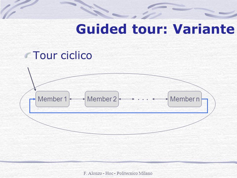 F. Alonzo - Hoc - Politecnico Milano Guided tour: Variante Tour ciclico Member 1Member 2Member n...
