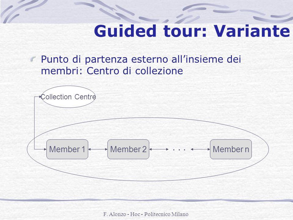 F. Alonzo - Hoc - Politecnico Milano Guided tour: Variante Punto di partenza esterno allinsieme dei membri: Centro di collezione Member 1Member 2Membe