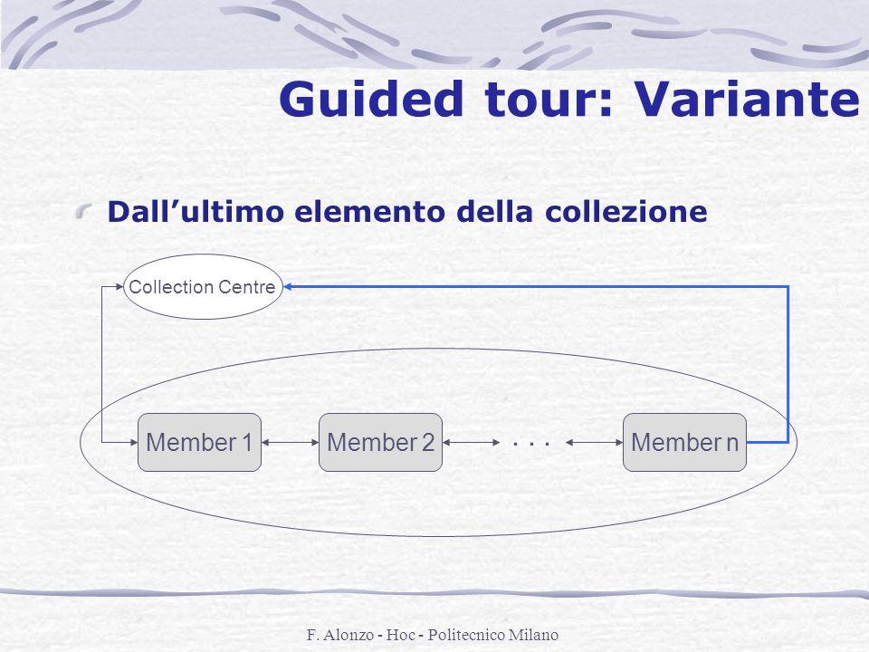 F. Alonzo - Hoc - Politecnico Milano Guided tour: Variante Dallultimo elemento della collezione Collection Centre Member 1Member 2Member n...