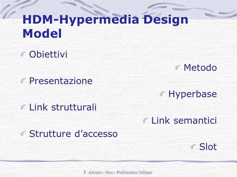 F. Alonzo - Hoc - Politecnico Milano HDM-Hypermedia Design Model Obiettivi Metodo Presentazione Hyperbase Link strutturali Link semantici Strutture da