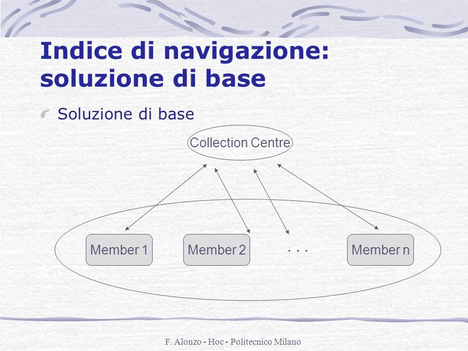 F. Alonzo - Hoc - Politecnico Milano Indice di navigazione: soluzione di base Soluzione di base Member 1Member 2Member n... Collection Centre