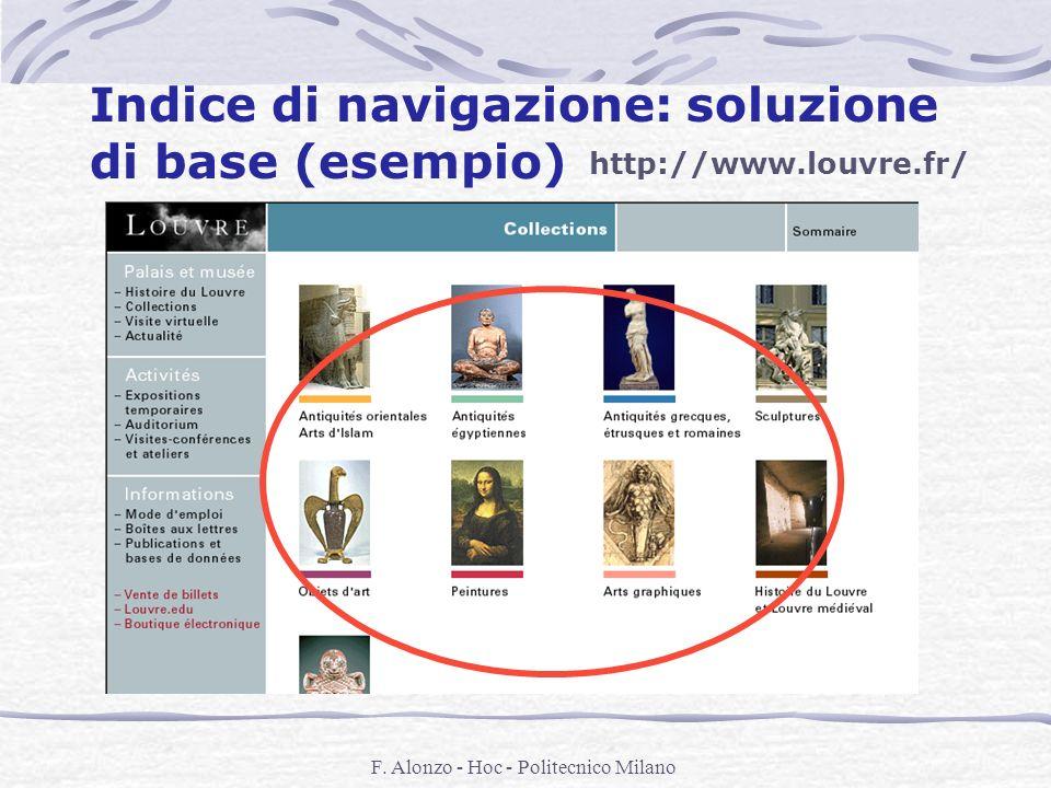 F. Alonzo - Hoc - Politecnico Milano Indice di navigazione: soluzione di base (esempio)... http://www.louvre.fr/