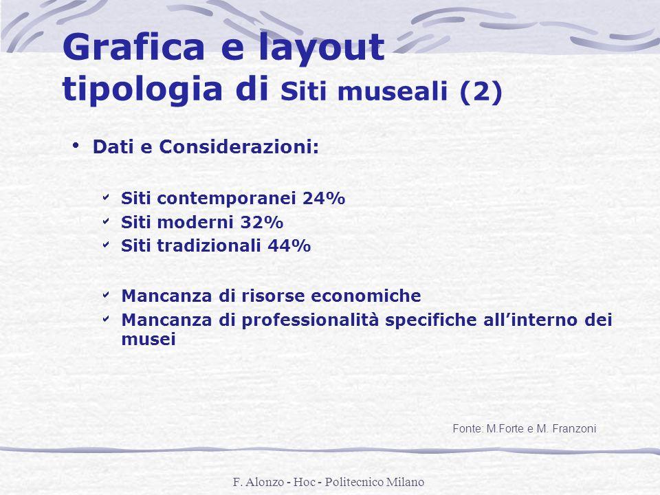 F. Alonzo - Hoc - Politecnico Milano Grafica e layout tipologia di Siti museali (2) Dati e Considerazioni: Siti contemporanei 24% Siti moderni 32% Sit