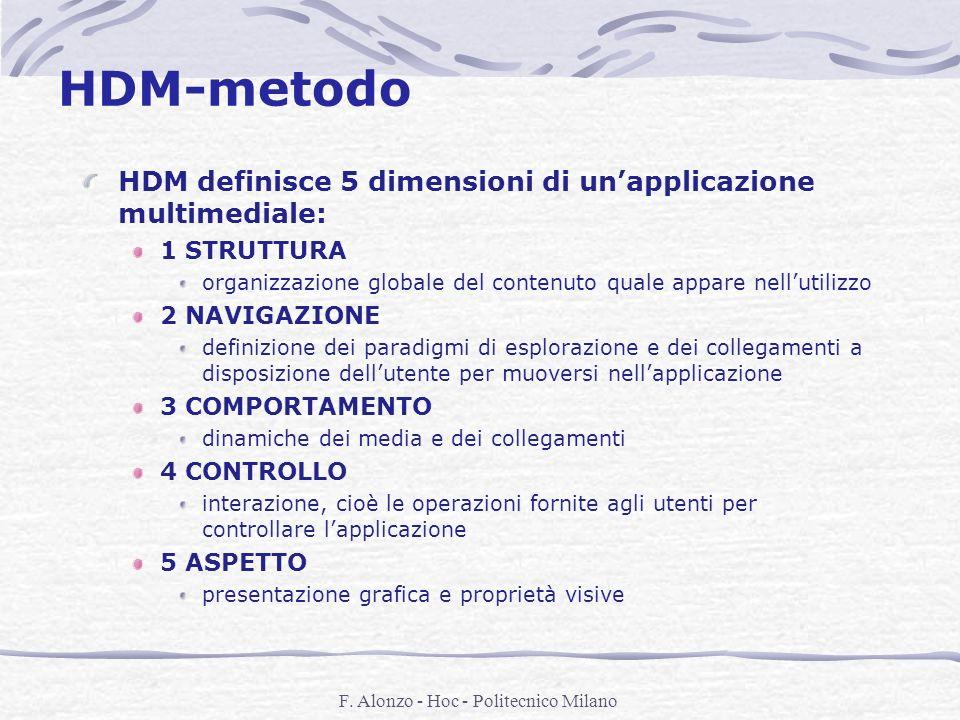 F. Alonzo - Hoc - Politecnico Milano HDM-metodo HDM definisce 5 dimensioni di unapplicazione multimediale: 1 STRUTTURA organizzazione globale del cont