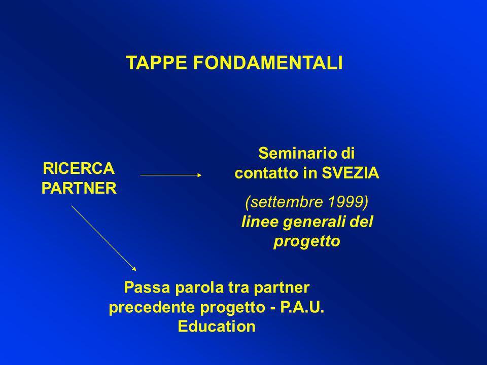 TAPPE FONDAMENTALI RICERCA PARTNER Seminario di contatto in SVEZIA (settembre 1999) linee generali del progetto Passa parola tra partner precedente pr