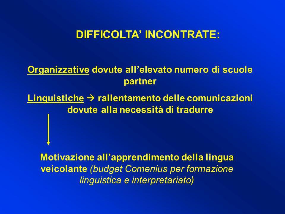 DIFFICOLTA INCONTRATE: Organizzative dovute allelevato numero di scuole partner Linguistiche rallentamento delle comunicazioni dovute alla necessità d
