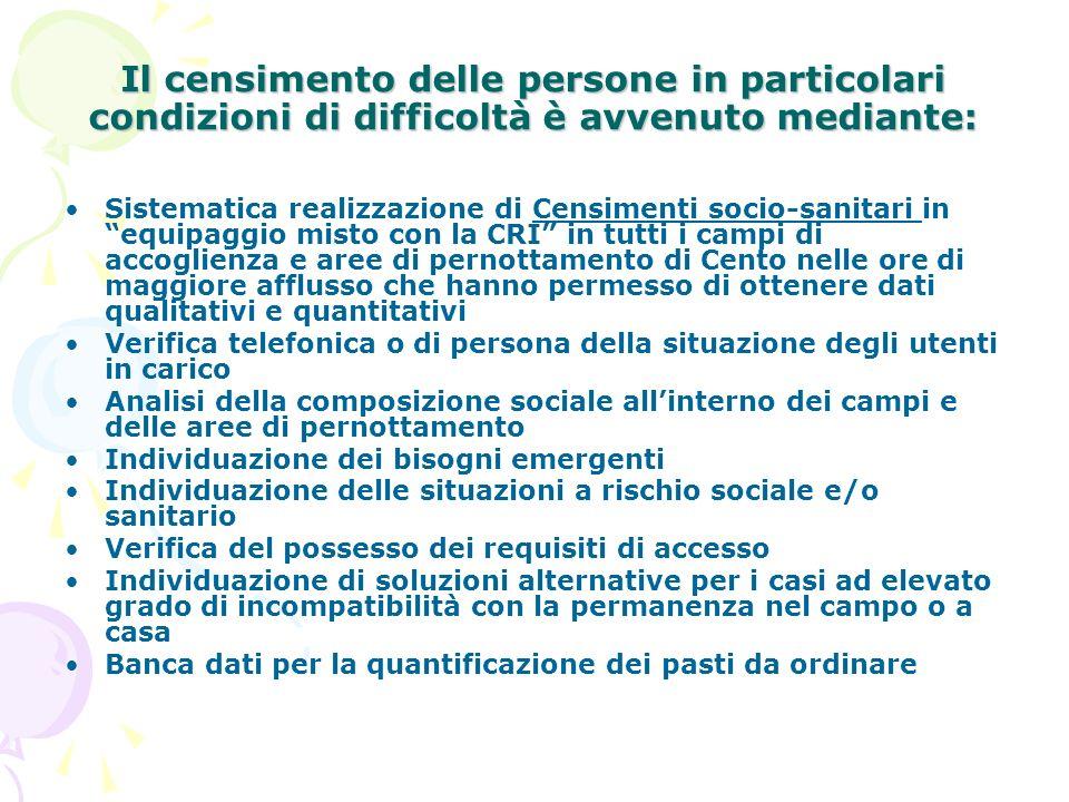Il censimento delle persone in particolari condizioni di difficoltà è avvenuto mediante: Sistematica realizzazione di Censimenti socio-sanitari in equ