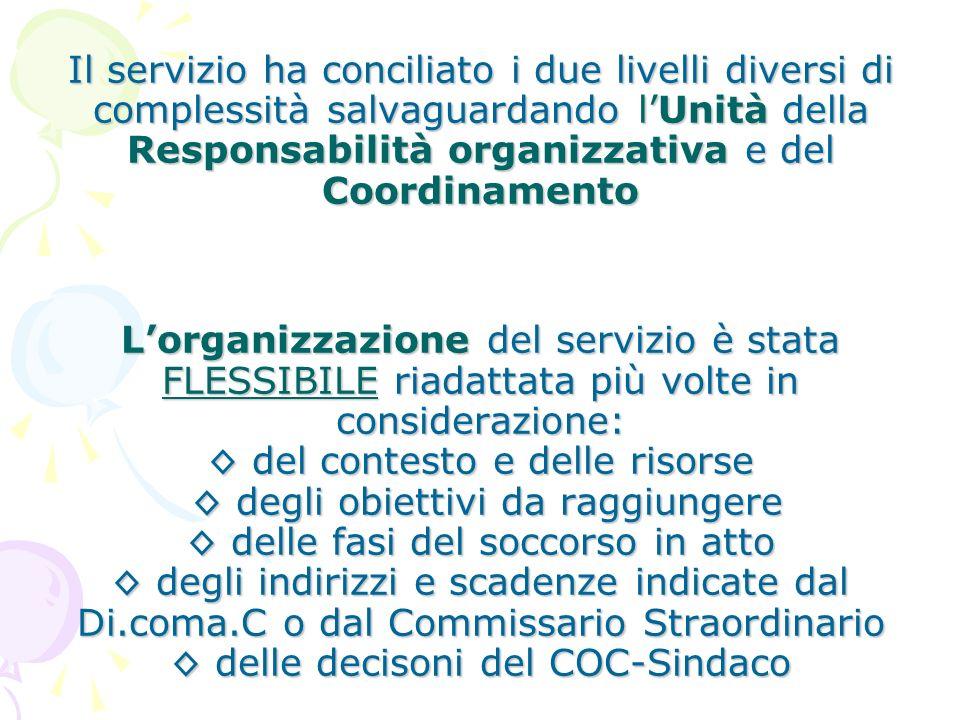Il servizio ha conciliato i due livelli diversi di complessità salvaguardando lUnità della Responsabilità organizzativa e del Coordinamento Lorganizza