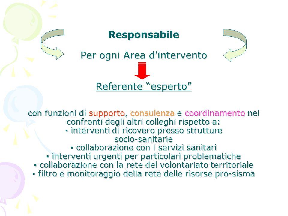 Responsabile Per ogni Area dintervento Referente esperto con funzioni di supporto, consulenza e coordinamento nei confronti degli altri colleghi rispe