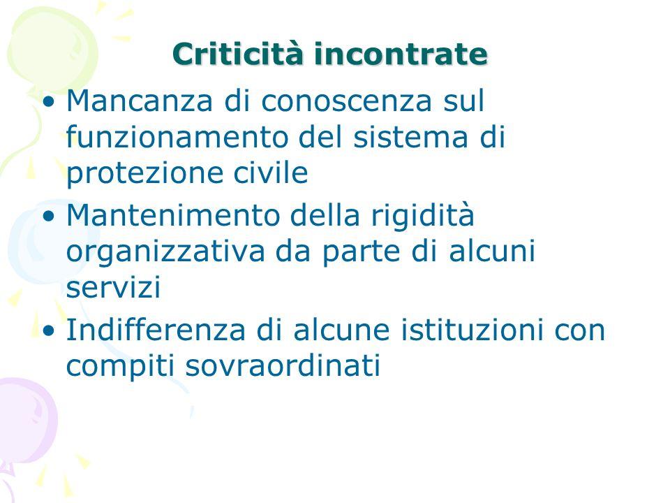Criticità incontrate Mancanza di conoscenza sul funzionamento del sistema di protezione civile Mantenimento della rigidità organizzativa da parte di a