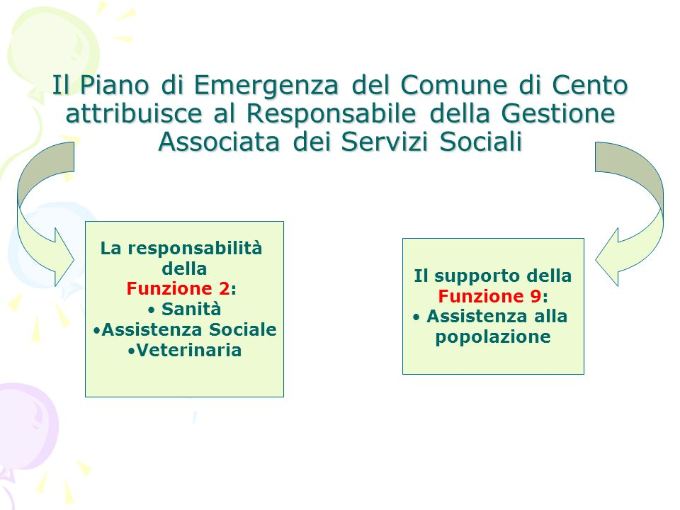 Il Piano di Emergenza del Comune di Cento attribuisce al Responsabile della Gestione Associata dei Servizi Sociali La responsabilità della Funzione 2: