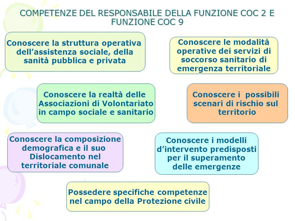 COMPETENZE DEL RESPONSABILE DELLA FUNZIONE COC 2 E FUNZIONE COC 9 Conoscere la struttura operativa dellassistenza sociale, della sanità pubblica e pri