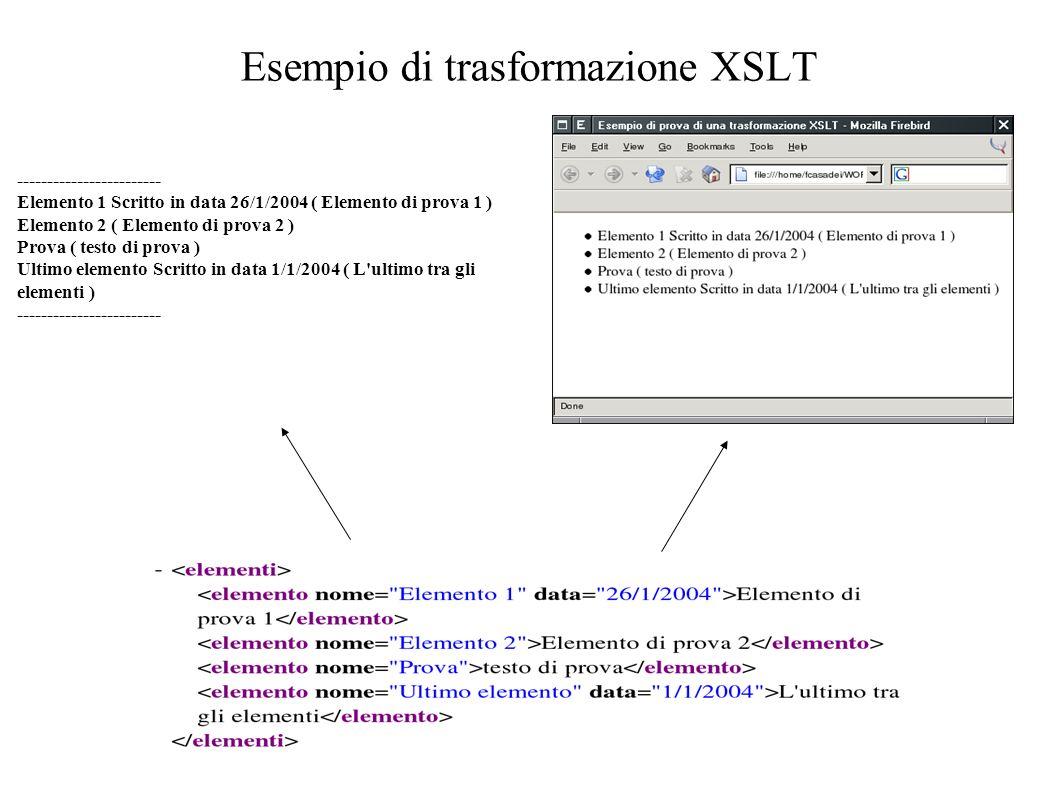 Esempio di trasformazione XSLT ------------------------ Elemento 1 Scritto in data 26/1/2004 ( Elemento di prova 1 ) Elemento 2 ( Elemento di prova 2 ) Prova ( testo di prova ) Ultimo elemento Scritto in data 1/1/2004 ( L ultimo tra gli elementi ) ------------------------