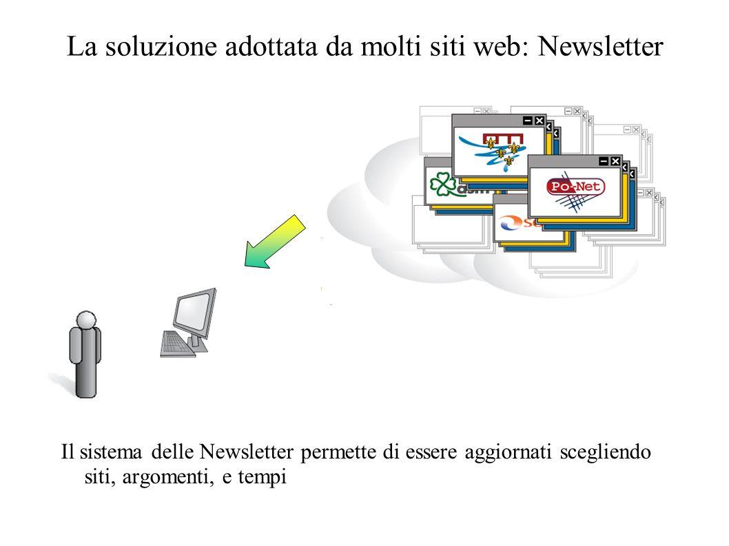 La soluzione adottata da molti siti web: Newsletter Il sistema delle Newsletter permette di essere aggiornati scegliendo siti, argomenti, e tempi