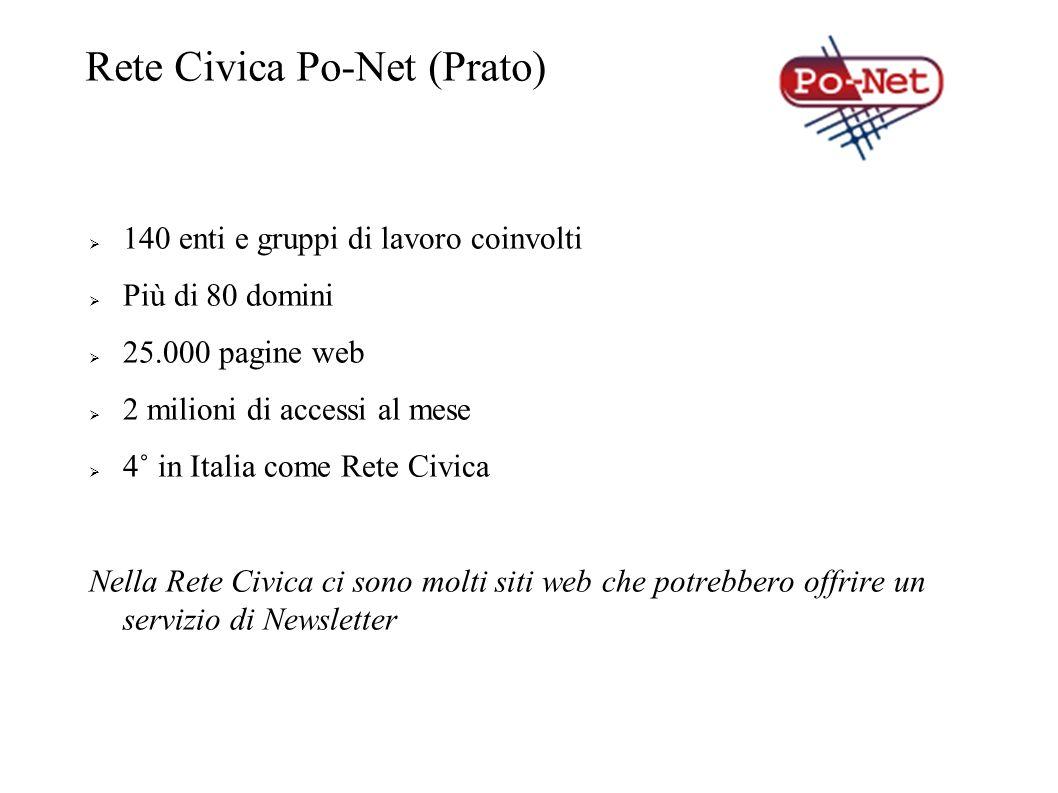 Rete Civica Po-Net (Prato) 140 enti e gruppi di lavoro coinvolti Più di 80 domini 25.000 pagine web 2 milioni di accessi al mese 4˚ in Italia come Rete Civica Nella Rete Civica ci sono molti siti web che potrebbero offrire un servizio di Newsletter