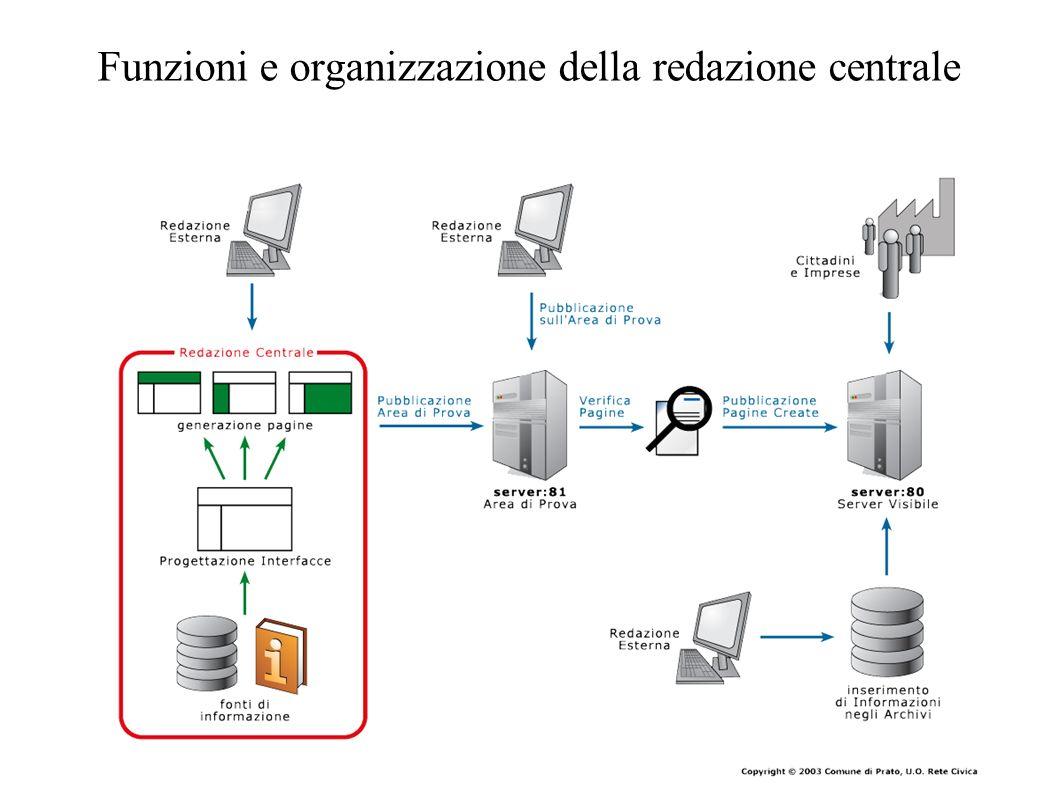 Funzioni e organizzazione della redazione centrale