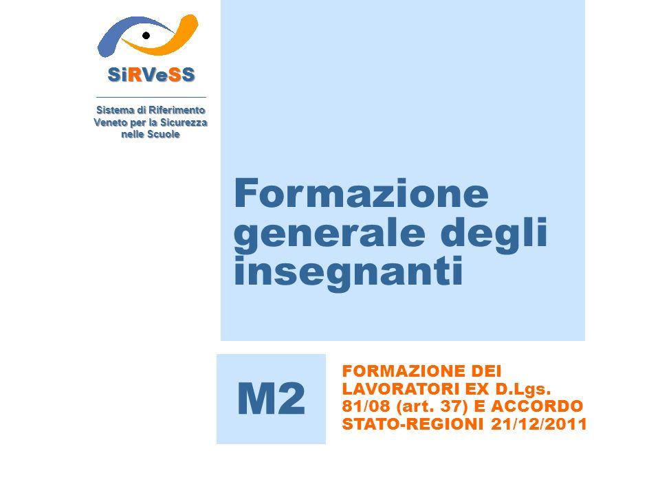 PERCEZIONE DEL RISCHIO CONCETTI E DEFINIZIONI SiRVeSS 22