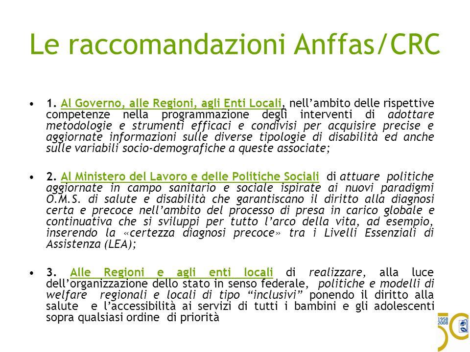 Le raccomandazioni Anffas/CRC 1. Al Governo, alle Regioni, agli Enti Locali, nellambito delle rispettive competenze nella programmazione degli interve