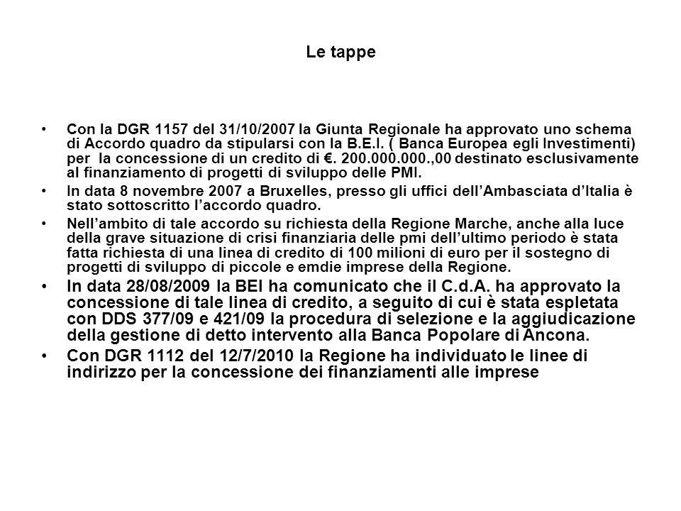 Le tappe Con la DGR 1157 del 31/10/2007 la Giunta Regionale ha approvato uno schema di Accordo quadro da stipularsi con la B.E.I. ( Banca Europea egli