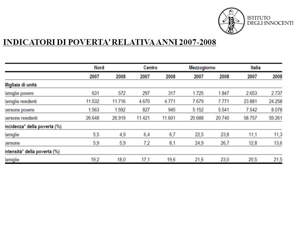 INDICATORI DI POVERTA RELATIVA ANNI 2007-2008