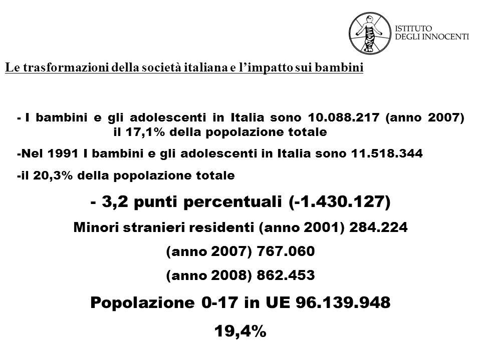 Le trasformazioni della società italiana e limpatto sui bambini - I bambini e gli adolescenti in Italia sono 10.088.217 (anno 2007) il 17,1% della pop
