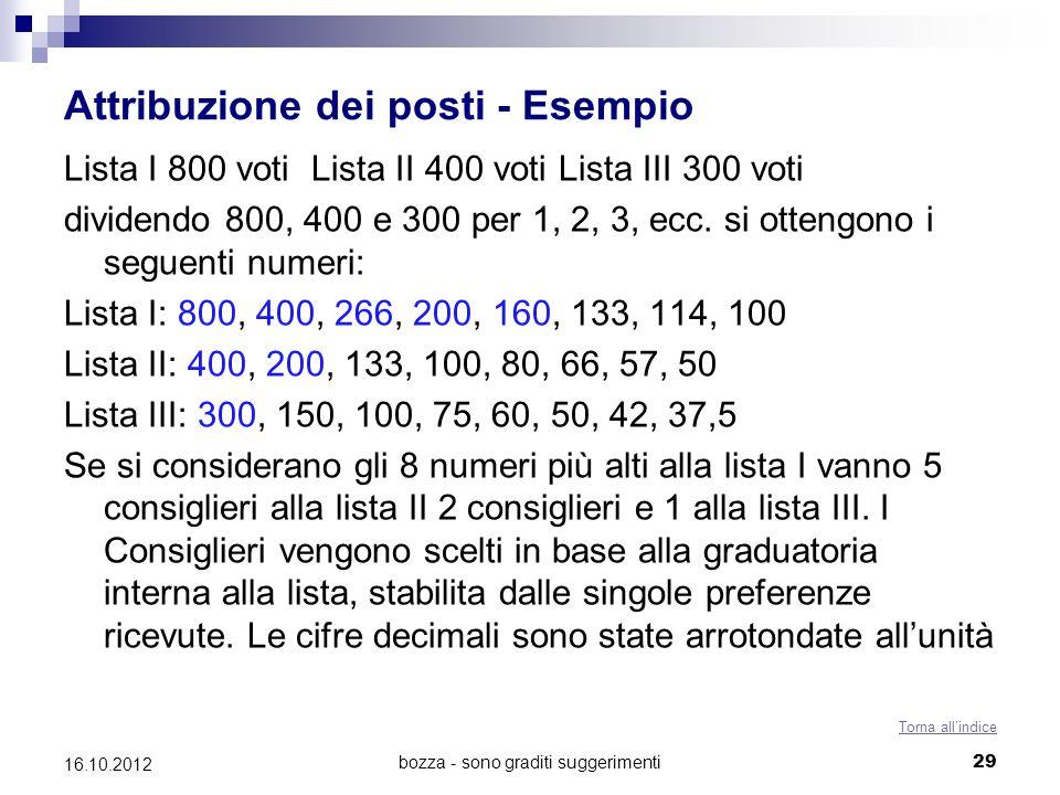 bozza - sono graditi suggerimenti 29 16.10.2012 Attribuzione dei posti - Esempio Lista I 800 voti Lista II 400 voti Lista III 300 voti dividendo 800,