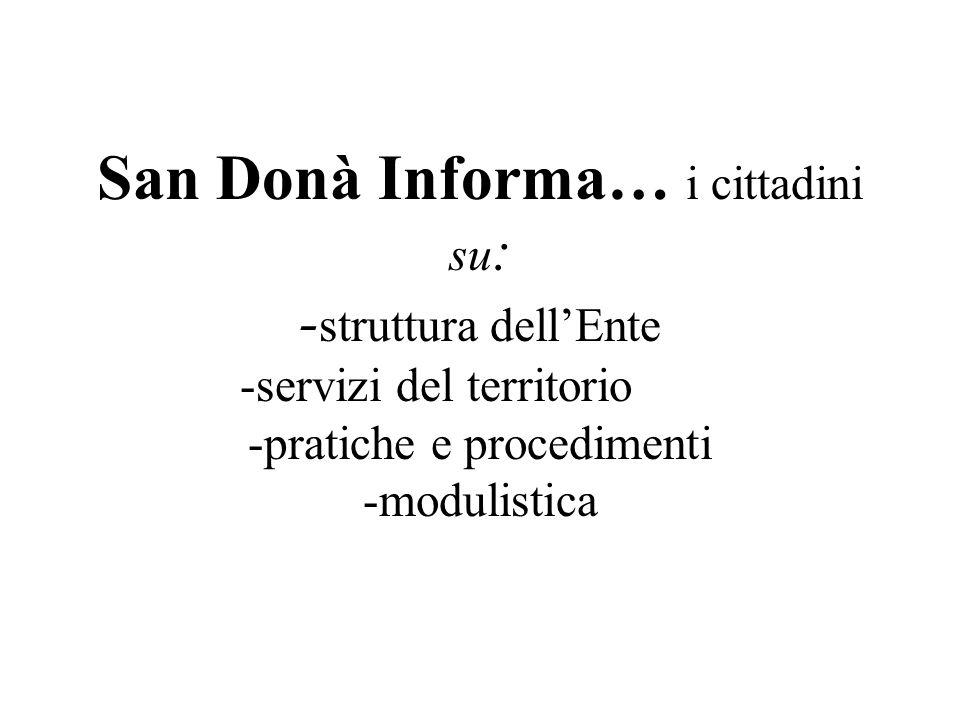 San Donà Informa… i cittadini su : - struttura dellEnte -servizi del territorio -pratiche e procedimenti -modulistica