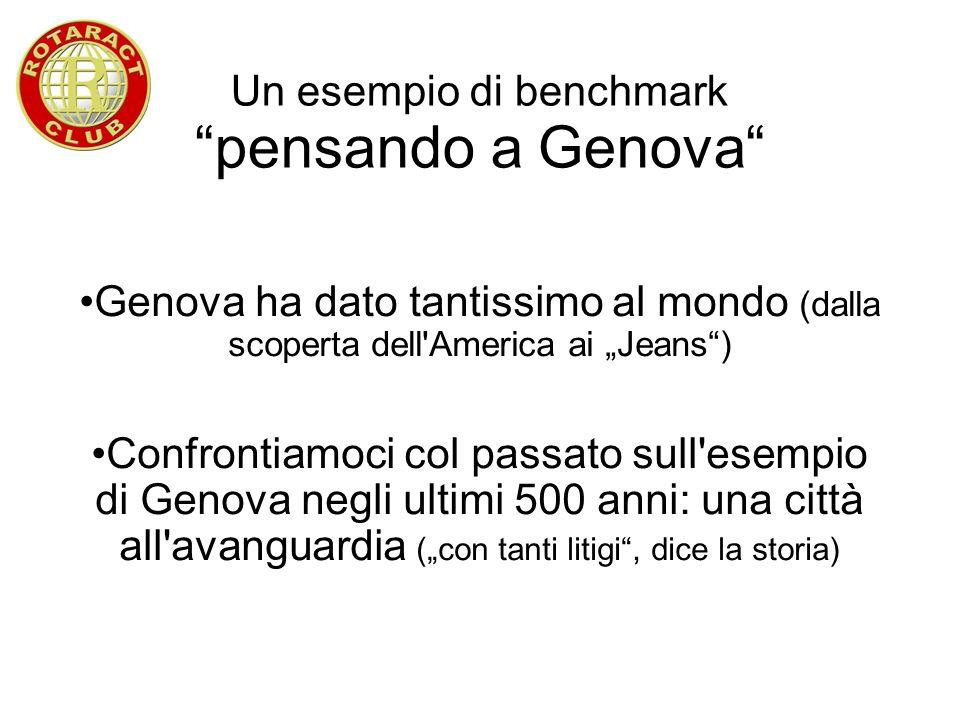Un esempio di benchmark pensando a Genova Genova ha dato tantissimo al mondo (dalla scoperta dell'America ai Jeans) Confrontiamoci col passato sull'es