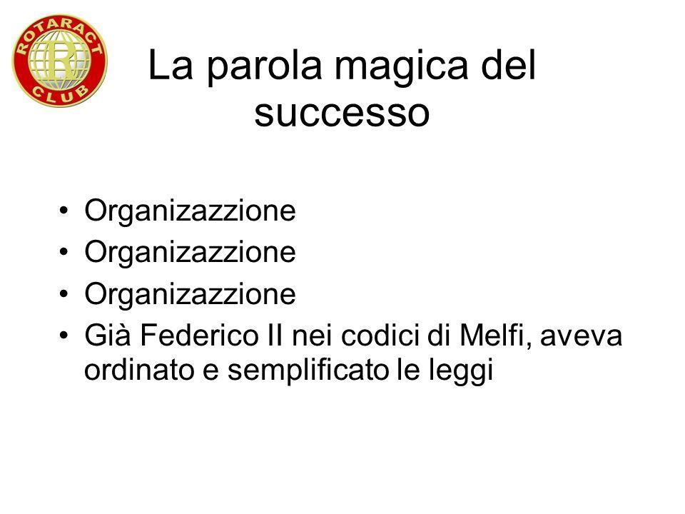 La parola magica del successo Organizazzione Già Federico II nei codici di Melfi, aveva ordinato e semplificato le leggi