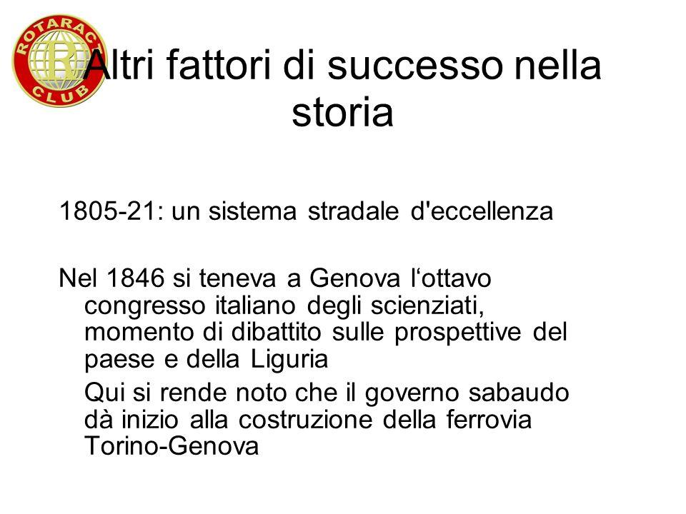 Altri fattori di successo nella storia 1805-21: un sistema stradale d'eccellenza Nel 1846 si teneva a Genova lottavo congresso italiano degli scienzia