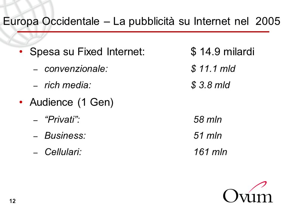 12 Europa Occidentale – La pubblicità su Internet nel 2005 Spesa su Fixed Internet: $ 14.9 milardi – convenzionale: $ 11.1 mld – rich media: $ 3.8 mld Audience (1 Gen) – Privati: 58 mln – Business: 51 mln – Cellulari: 161 mln