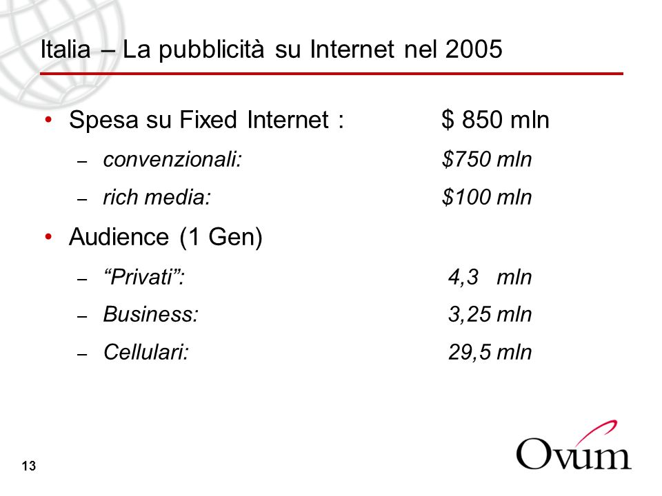 13 Italia – La pubblicità su Internet nel 2005 Spesa su Fixed Internet : $ 850 mln – convenzionali: $750 mln – rich media: $100 mln Audience (1 Gen) – Privati: 4,3 mln – Business: 3,25 mln – Cellulari: 29,5 mln