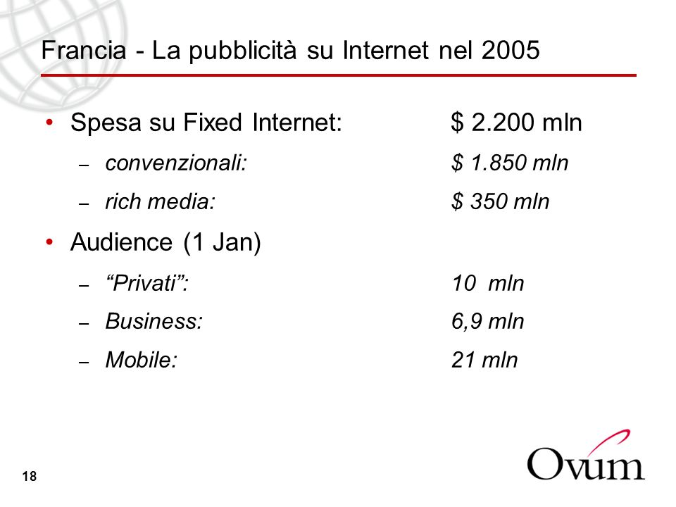 18 Francia - La pubblicità su Internet nel 2005 Spesa su Fixed Internet: $ 2.200 mln – convenzionali: $ 1.850 mln – rich media: $ 350 mln Audience (1 Jan) – Privati: 10 mln – Business: 6,9 mln – Mobile: 21 mln