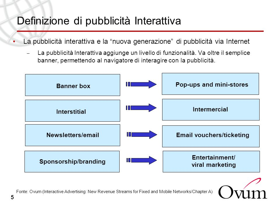 5 Definizione di pubblicità Interattiva La pubblicità interattiva e la nuova generazione di pubblicità via Internet – La pubblicità Interattiva aggiunge un livello di funzionalità.